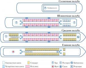 схема палуб теплохода Максим Литвинов